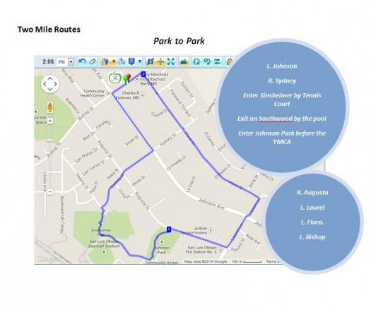 Two Mile Walking Route
